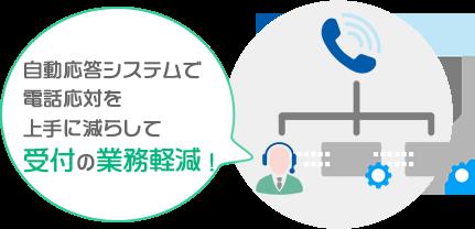 IVR(電話自動応答システム)